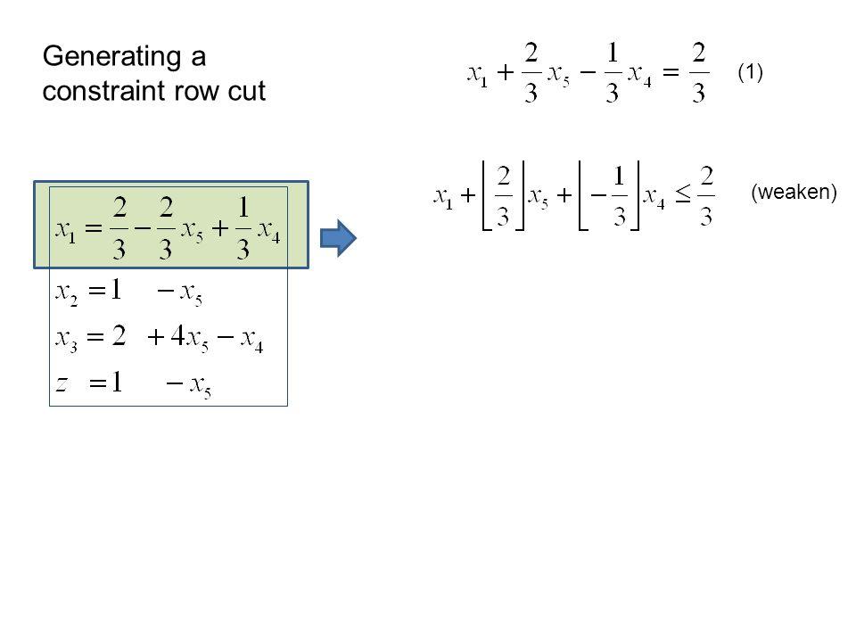 (1) (weaken) Generating a constraint row cut