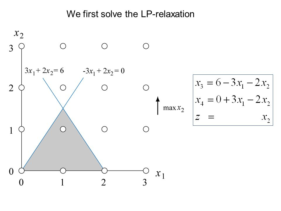 We first solve the LP-relaxation
