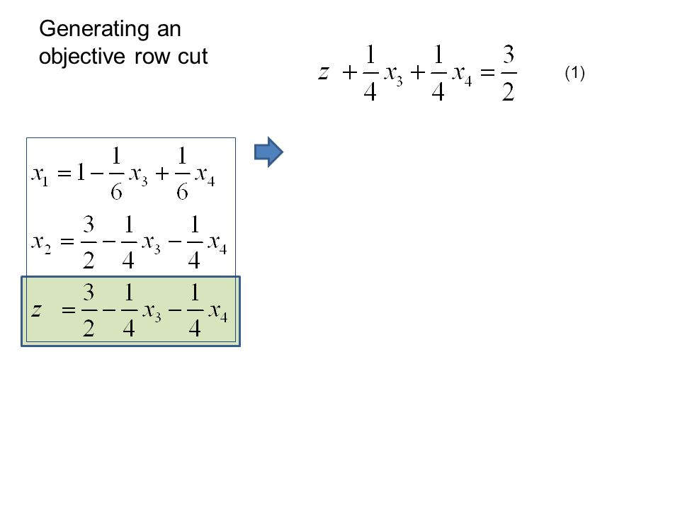 (1) Generating an objective row cut