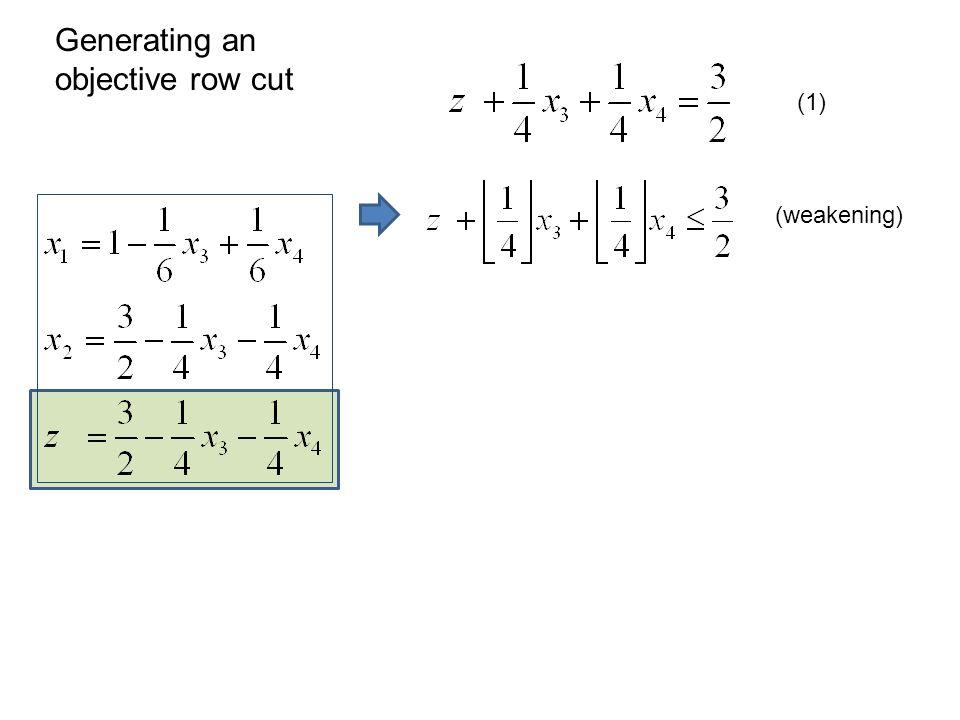 (weakening) (1) Generating an objective row cut