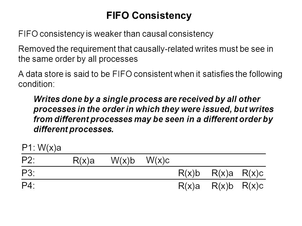 FIFO Consistency FIFO consistency is weaker than causal consistency Removed the requirement that causally-related writes must be see in the same order