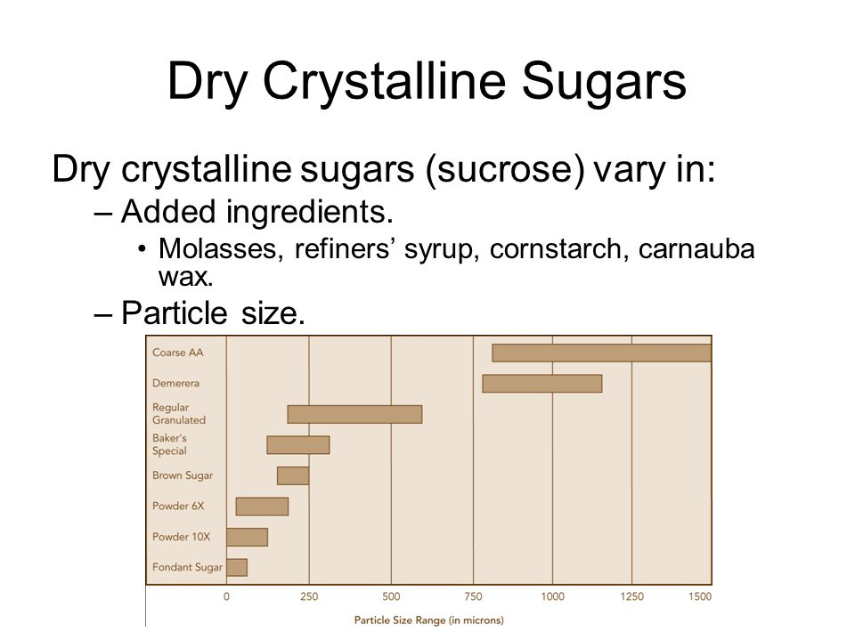 Dry Crystalline Sugars Dry crystalline sugars (sucrose) vary in: –Added ingredients.