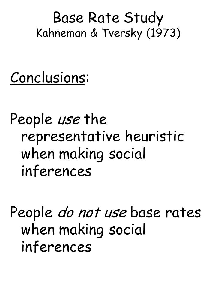 Conclusions: People use the representative heuristic when making social inferences People do not use base rates when making social inferences Base Rate Study Kahneman & Tversky (1973)