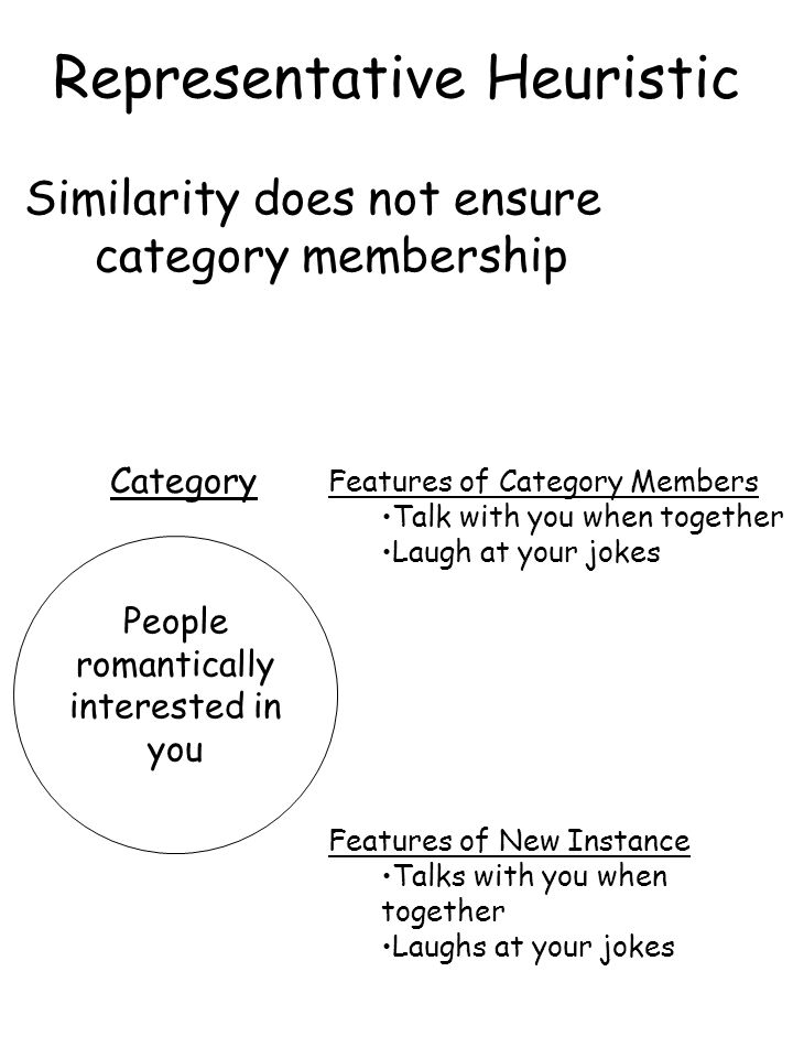Similarity does not ensure category membership Representative Heuristic Category People romantically interested in you Features of Category Members Talk with you when together Laugh at your jokes Features of New Instance Talks with you when together Laughs at your jokes