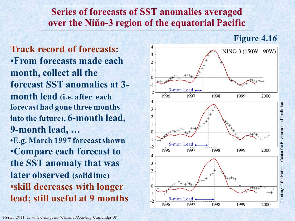 Series of forecasts of SST anomalies averaged over the Niño-3 region of the equatorial Pacific Track record of forecasts: From forecasts made each month, collect all the forecast SST anomalies at 3- month lead (i.e.