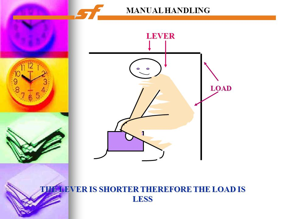 LEVER LOAD THE LEVER IS SHORTER THEREFORE THE LOAD IS LESS