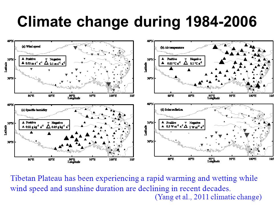 Climate change during 1984-2006 Tibetan Plateau has been experiencing a rapid warming and wetting while wind speed and sunshine duration are declining in recent decades.