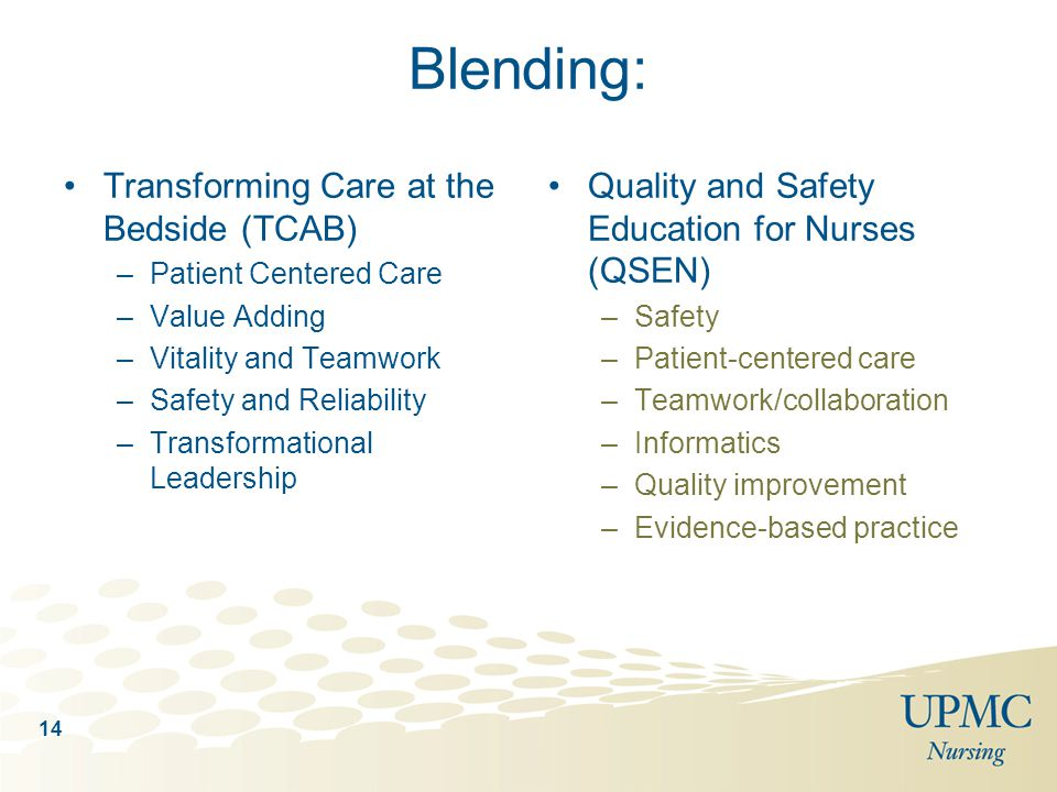 14 Blending: Transforming Care at the Bedside (TCAB) –Patient Centered Care –Value Adding –Vitality and Teamwork –Safety and Reliability –Transformati