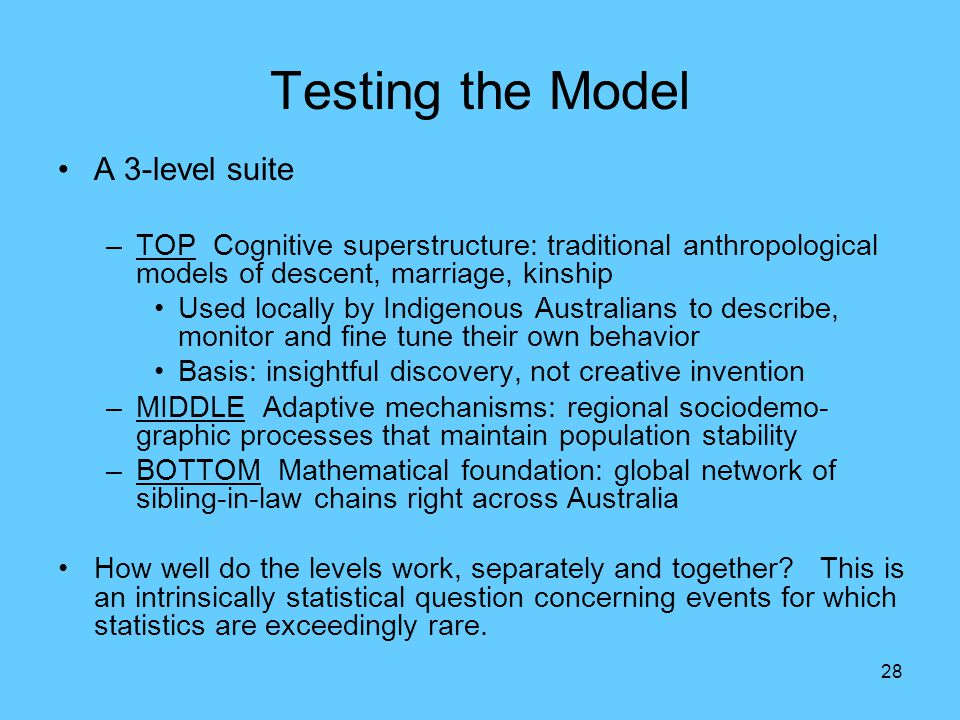 28 Testing the Model A 3-level suite –TOP Cognitive superstructure: traditional anthropological models of descent, marriage, kinship Used locally by Indigenous Australians to describe, monitor and fine tune their own behavior Basis: insightful discovery, not creative invention –MIDDLE Adaptive mechanisms: regional sociodemo- graphic processes that maintain population stability –BOTTOM Mathematical foundation: global network of sibling-in-law chains right across Australia How well do the levels work, separately and together.
