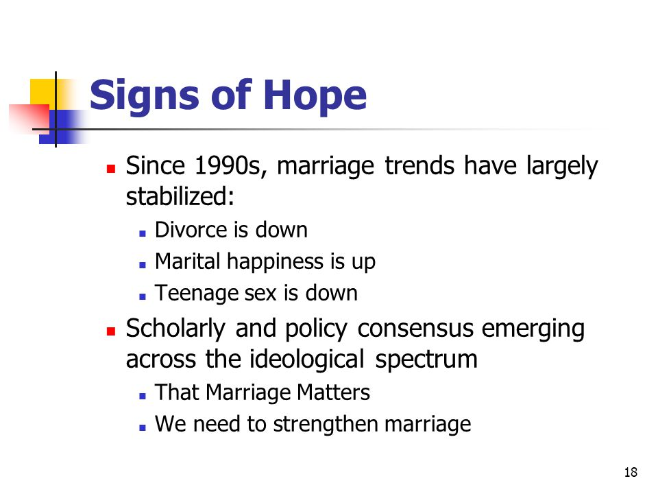 18 Signs of Hope Since 1990s, marriage trends have largely stabilized: Divorce is down Marital happiness is up Teenage sex is down Scholarly and policy consensus emerging across the ideological spectrum That Marriage Matters We need to strengthen marriage