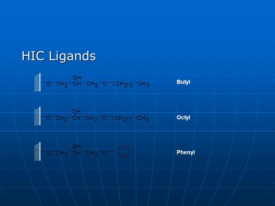 HIC Ligands OCH 2 CHCH 2 O(CH 2 ) 3 CH 3 OH OCH 2 CHCH 2 O(CH 2 ) 7 CH 3 OH OCH 2 CHCH 2 O OH Butyl Octyl Phenyl