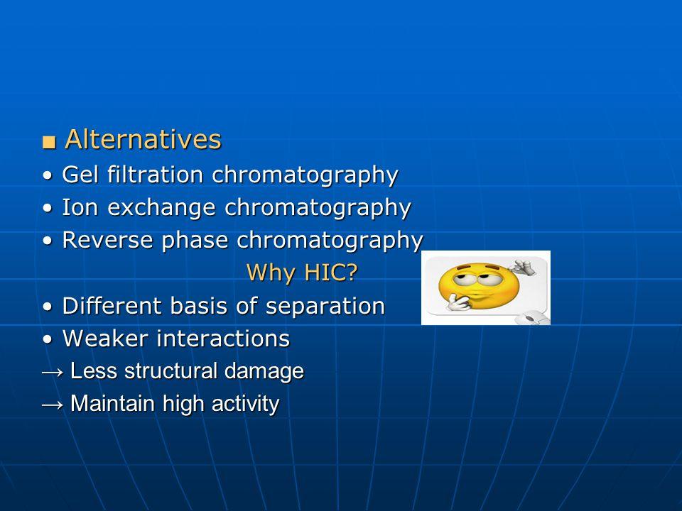 ■ Alternatives Gel filtration chromatography Gel filtration chromatography Ion exchange chromatography Ion exchange chromatography Reverse phase chromatography Reverse phase chromatography Why HIC.