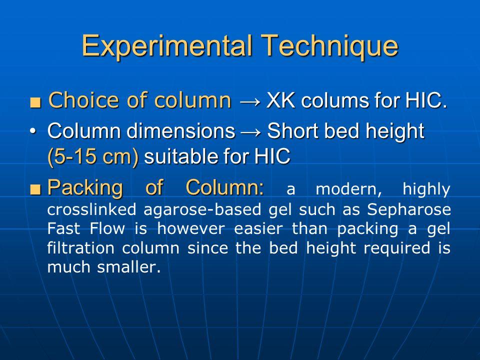 Experimental Technique ■ Choice of column → XK colums for HIC.