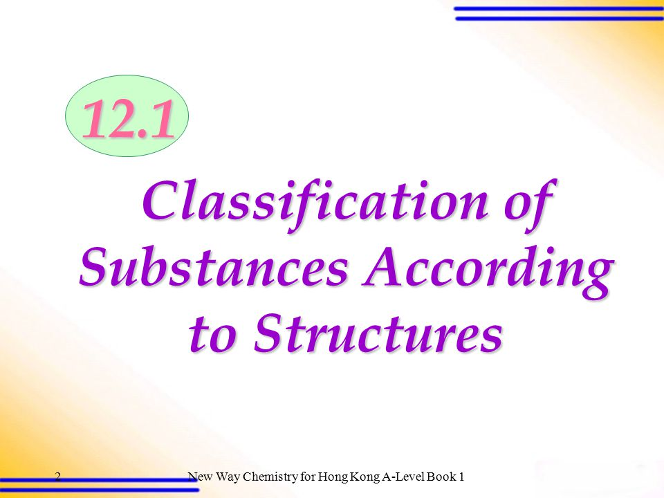 New Way Chemistry for Hong Kong A-Level Book 11 Structures and Properties of Substances 12.1Classification of Substances According to Structures 12.2Classification of Substances According to the Nature of Bonding 12