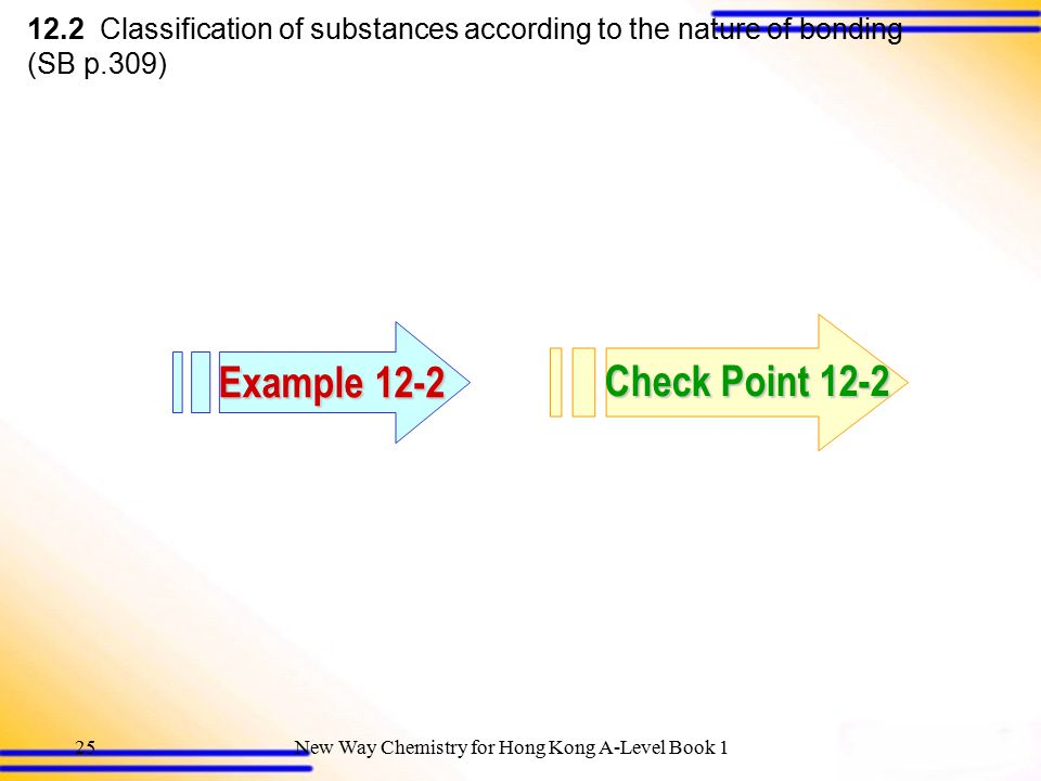 New Way Chemistry for Hong Kong A-Level Book 124 Properties of metallic substances 12.2 Classification of substances according to the nature of bonding (SB p.308) 4.Malleable and ductile Illustration of the malleability and ductility of a metal