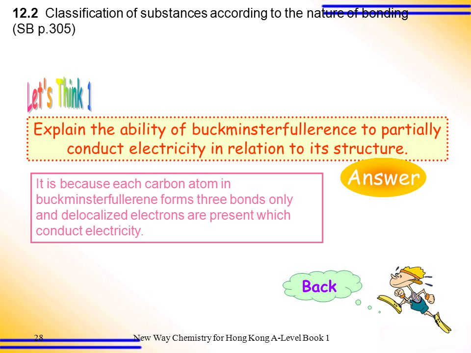 New Way Chemistry for Hong Kong A-Level Book 127 12.1 Classification of substances according to structures (SB p.303) Classify the following elements