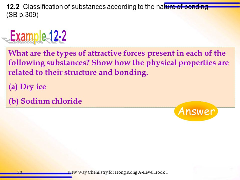 New Way Chemistry for Hong Kong A-Level Book 129 12.2 Classification of substances according to the nature of bonding (SB p.306) Unlike diamond and graphite, fullerenes can be dissolved in various solvents.