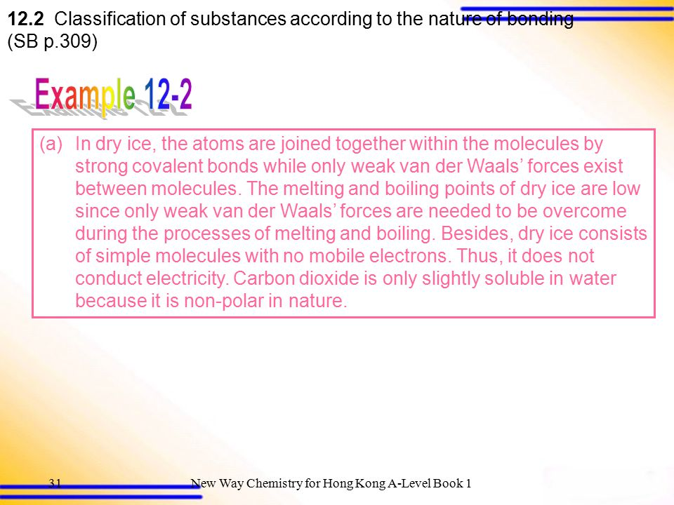 New Way Chemistry for Hong Kong A-Level Book 130 12.2 Classification of substances according to the nature of bonding (SB p.309) What are the types of attractive forces present in each of the following substances.