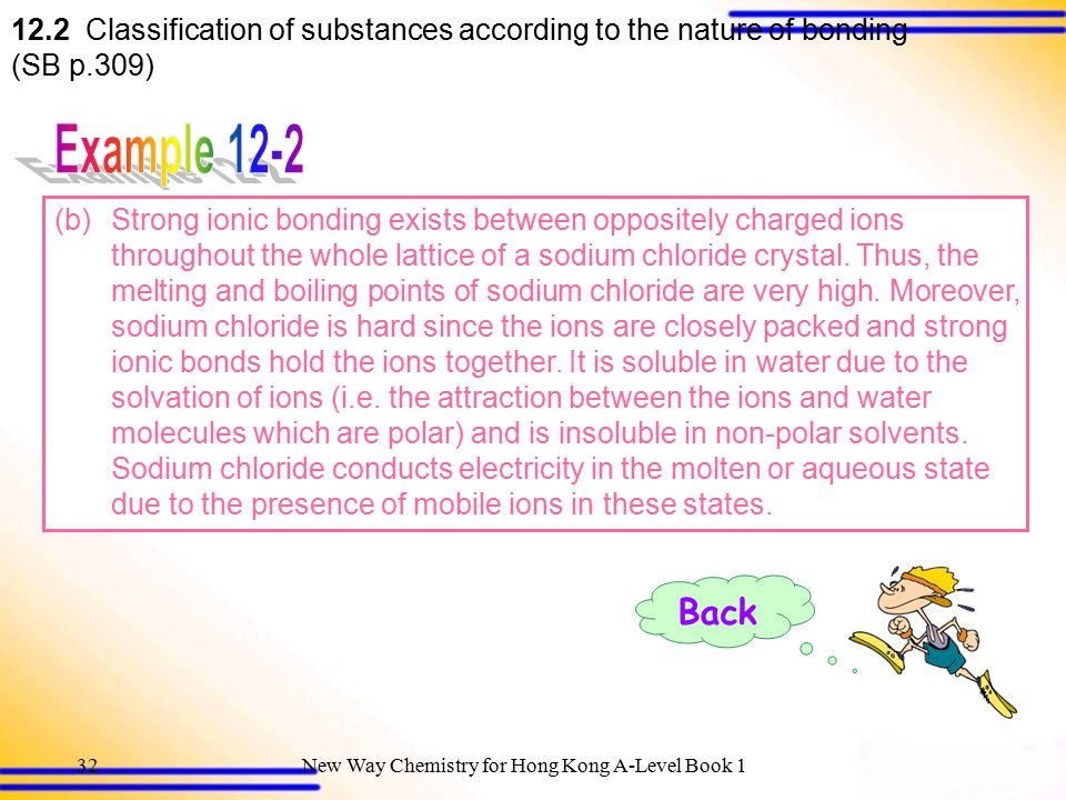 New Way Chemistry for Hong Kong A-Level Book 131 12.2 Classification of substances according to the nature of bonding (SB p.309) (a)In dry ice, the at