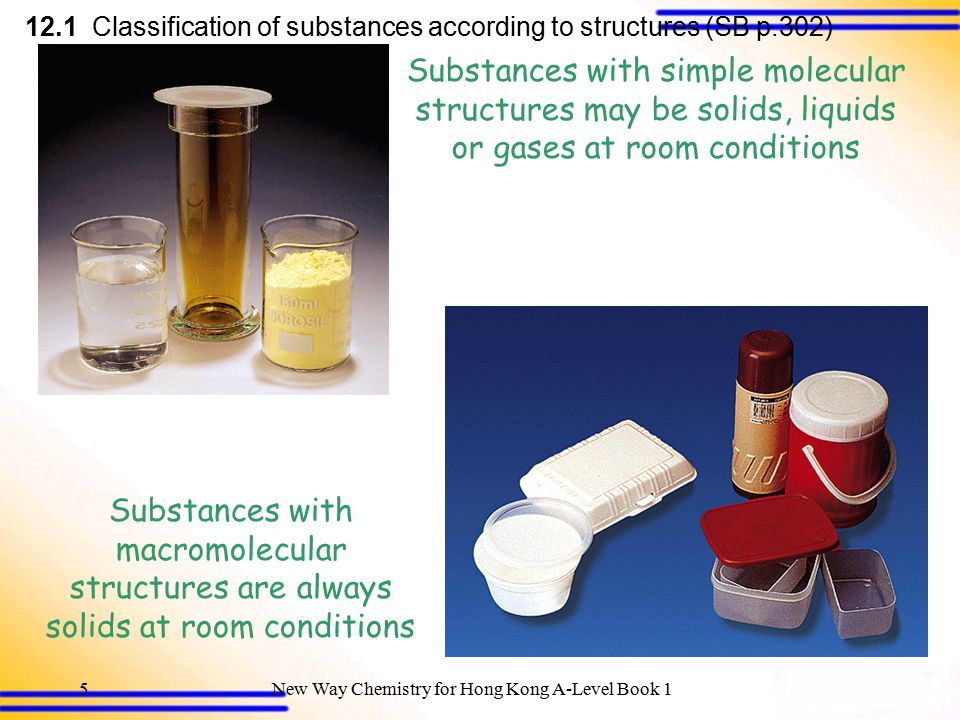 New Way Chemistry for Hong Kong A-Level Book 14 Molecular structures 12.1 Classification of substances according to structures (SB p.302) Consist of d