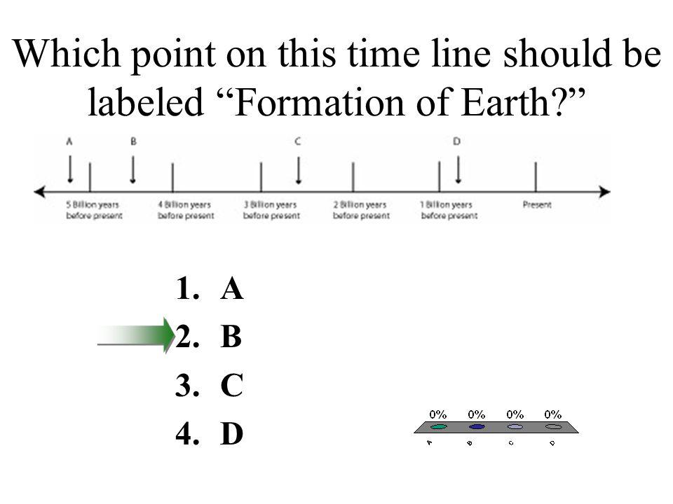 Eukaryotes appeared later in Earth's history than prokaryotes. A.True B.False