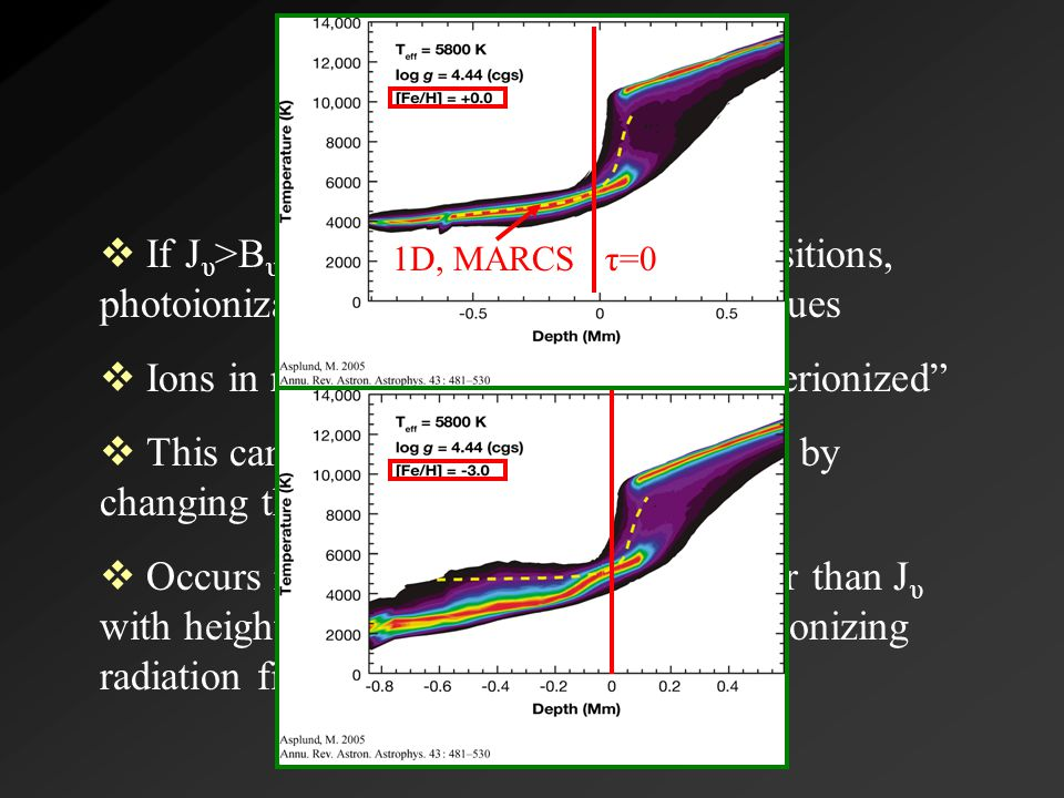 NLTE Effects: Overionization  If J υ >B υ with radiative bound-free transitions, photoionization rates will exceed LTE values  Ions in minority stage will thus be overionized  This can weaken the lines significantly by changing the line opacity  Occurs more in the UV (B υ drops faster than J υ with height) and metal-poor stars (larger ionizing radiation field for a given height) τ=01D, MARCS
