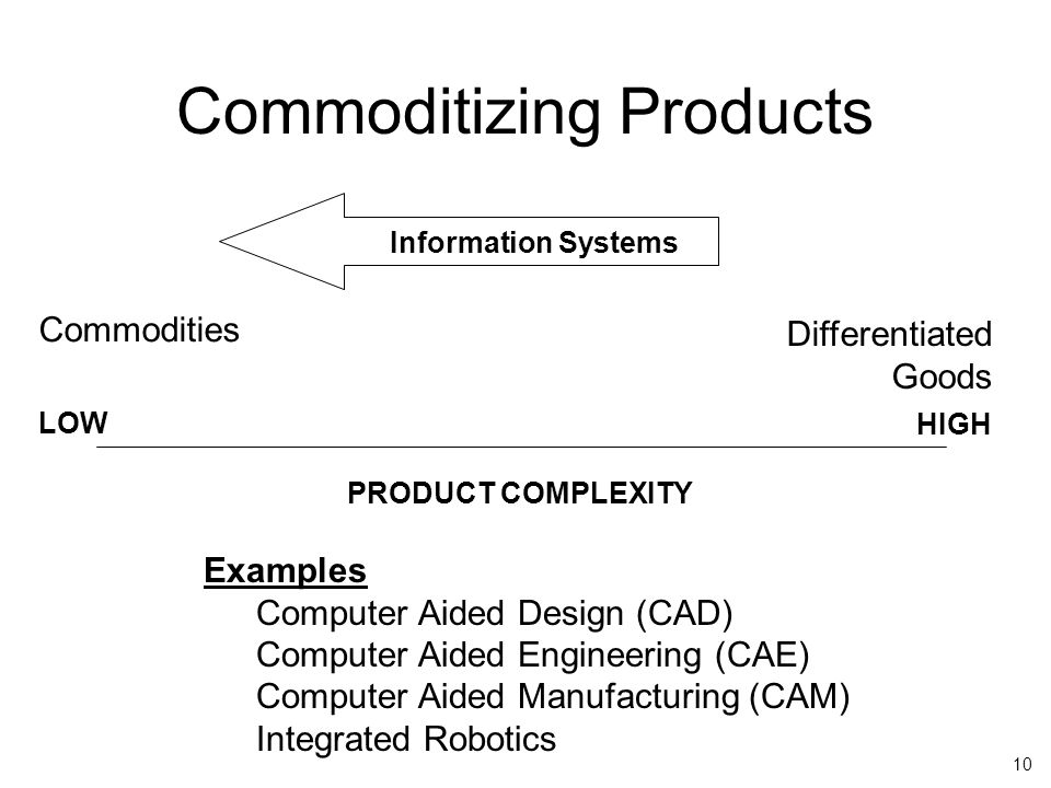 10 Commoditizing Products Commodities Differentiated Goods PRODUCT COMPLEXITY LOW HIGH Information Systems Examples Computer Aided Design (CAD) Computer Aided Engineering (CAE) Computer Aided Manufacturing (CAM) Integrated Robotics