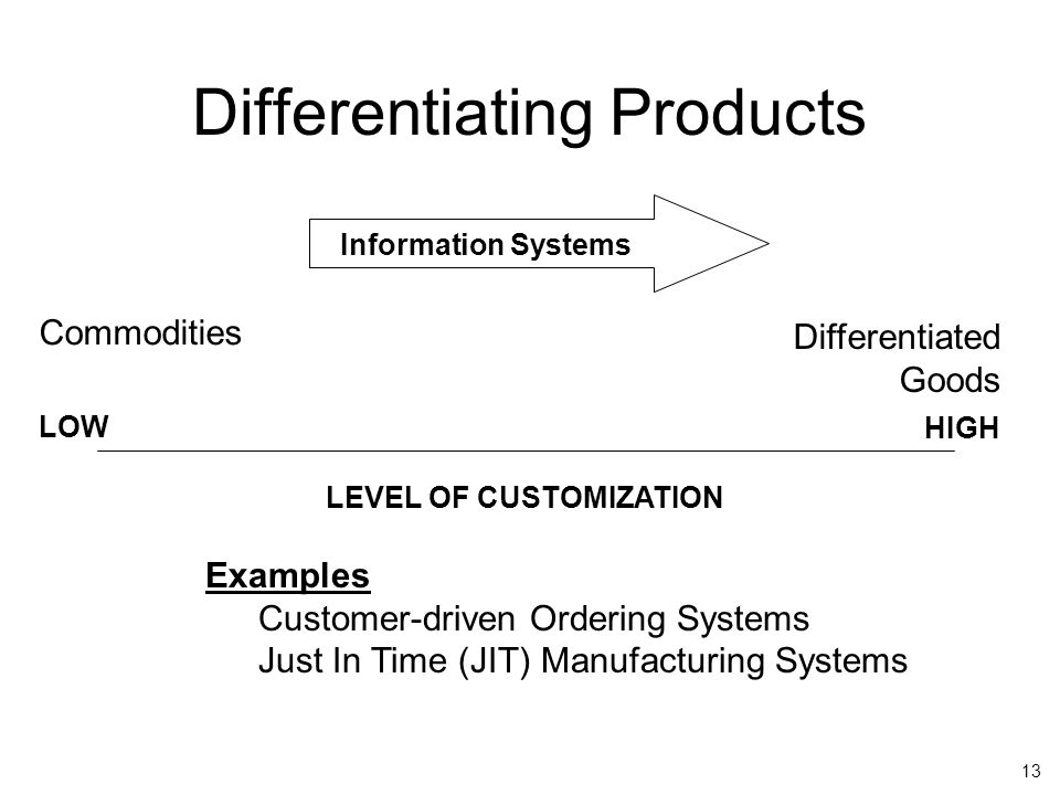 13 Differentiating Products Commodities Differentiated Goods LEVEL OF CUSTOMIZATION LOW HIGH Examples Customer-driven Ordering Systems Just In Time (JIT) Manufacturing Systems Information Systems