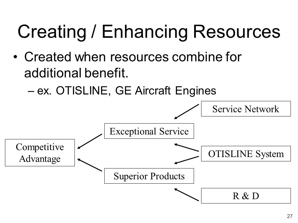 27 Creating / Enhancing Resources Created when resources combine for additional benefit.