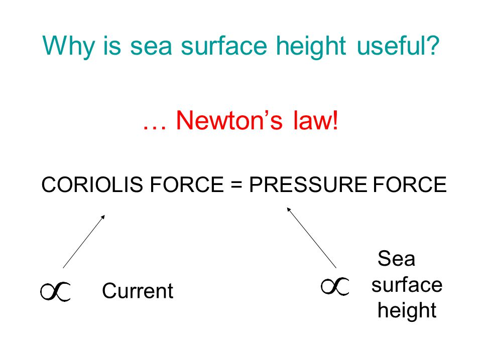 Why is sea surface height useful. … Newton's law.