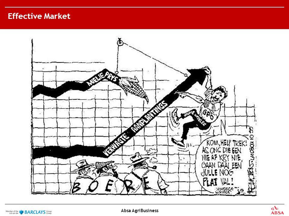 Absa AgriBusiness Effective Market