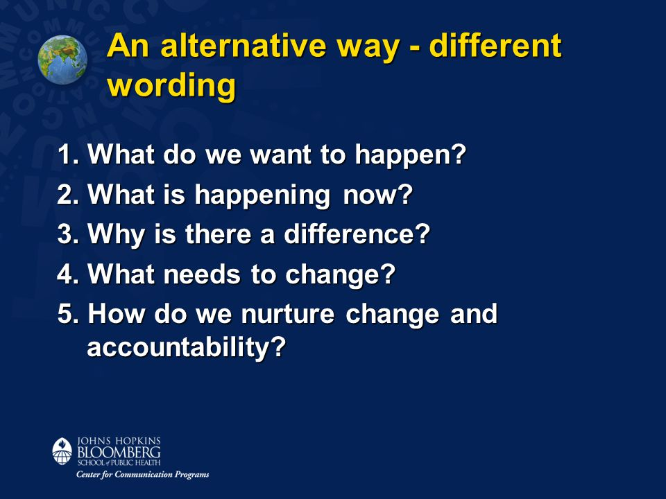 An alternative way - different wording 1. What do we want to happen.