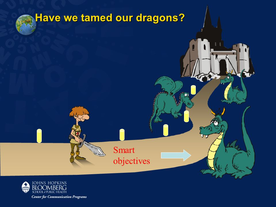 Have we tamed our dragons Have we tamed our dragons Smart objectives