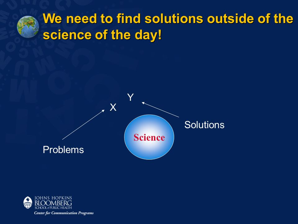We need to find solutions outside of the science of the day! Science Problems Solutions Y X
