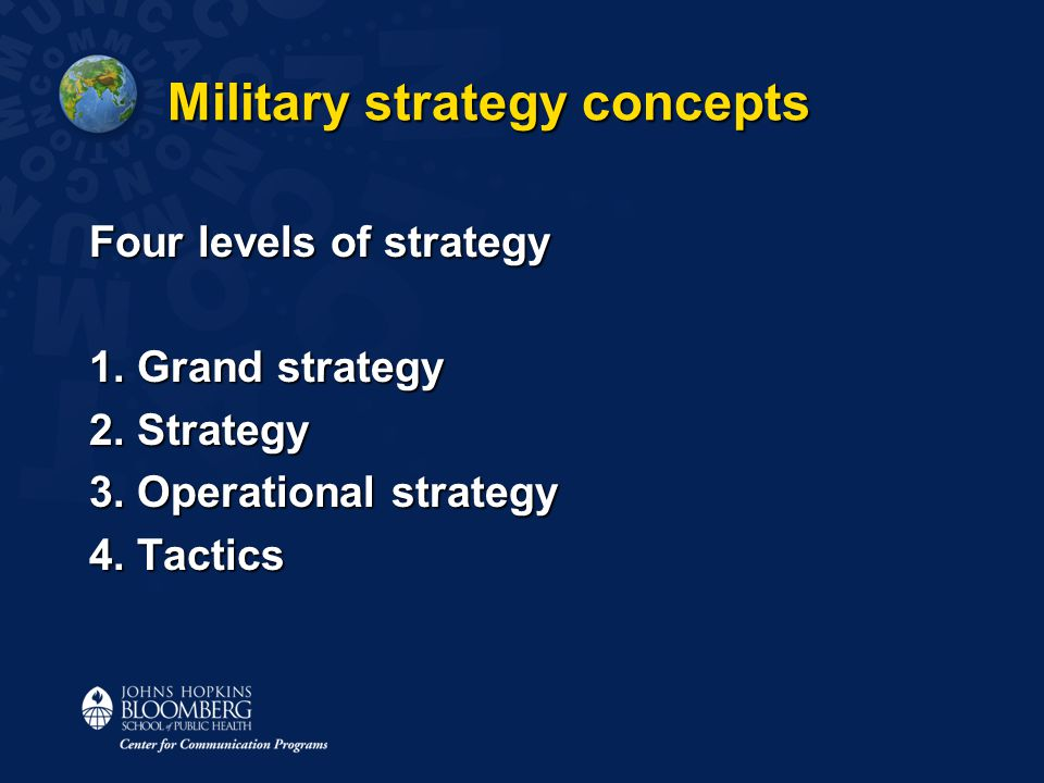Military strategy concepts Four levels of strategy 1.