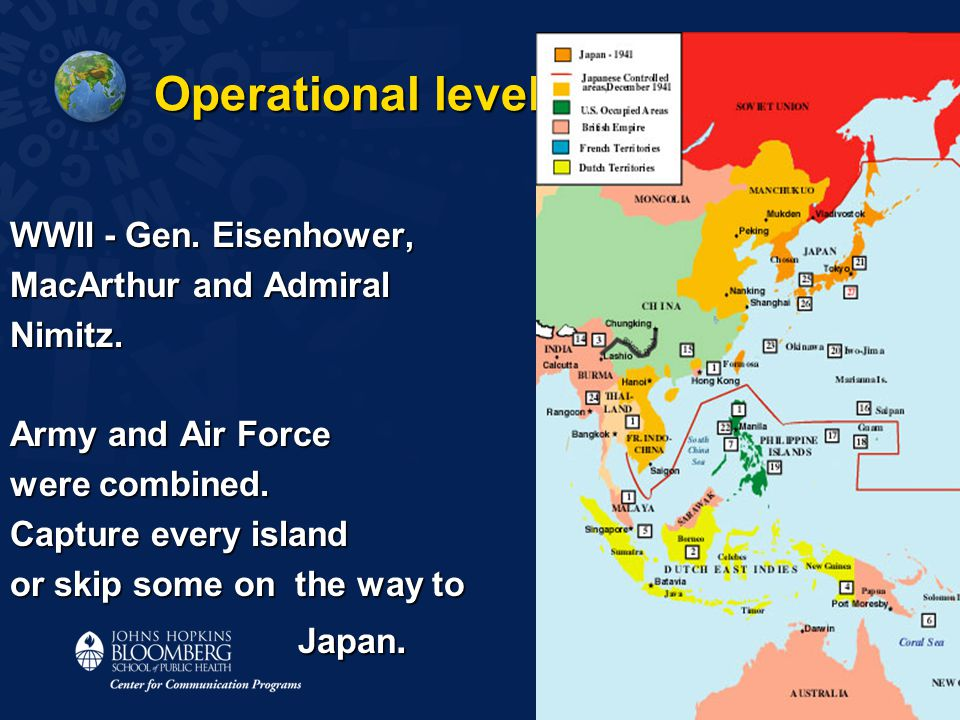 Operational level WWII - Gen. Eisenhower, MacArthur and Admiral Nimitz.