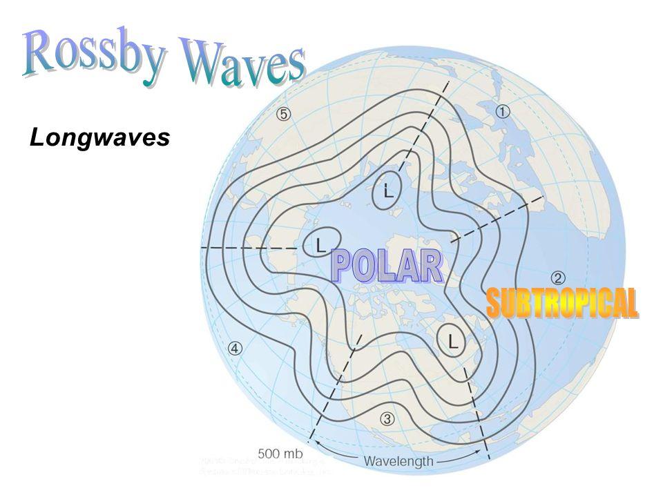 Longwaves