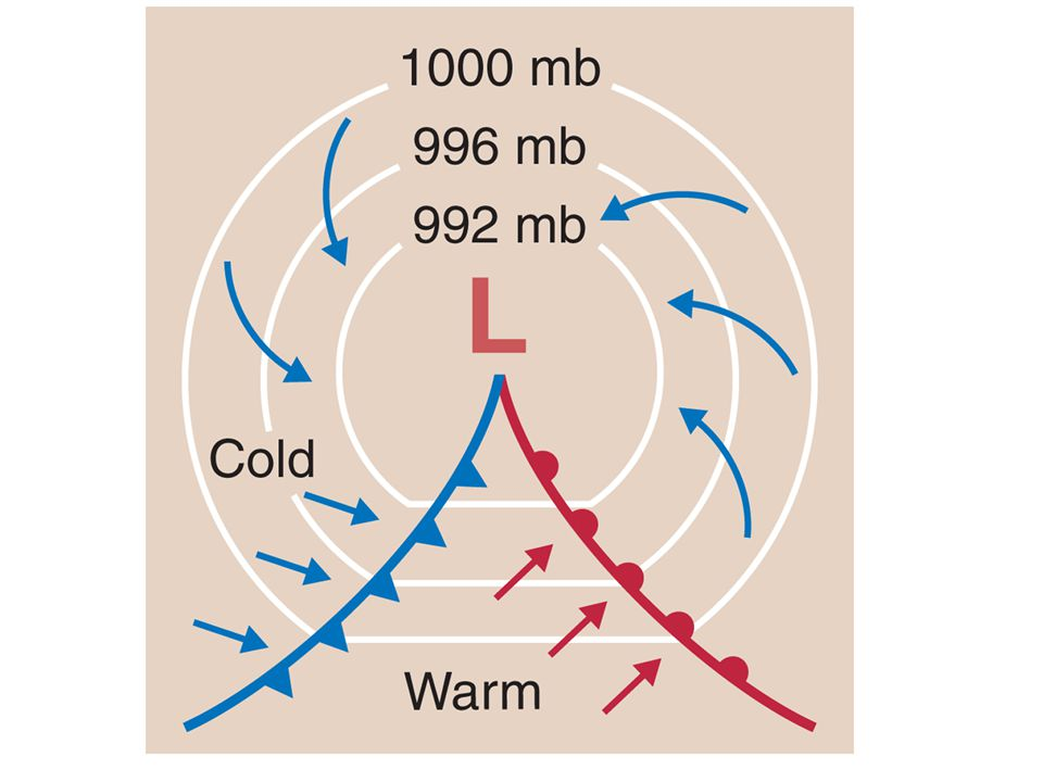 Values of absolute vorticity on a hypothetical 500 mb map