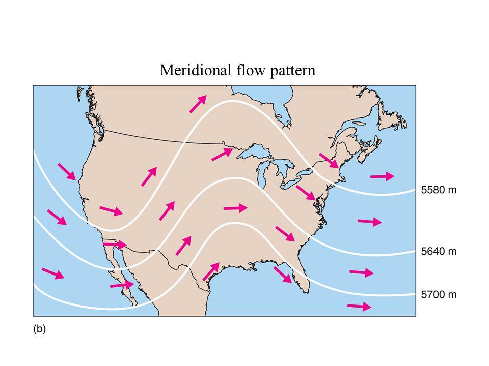 Meridional flow pattern