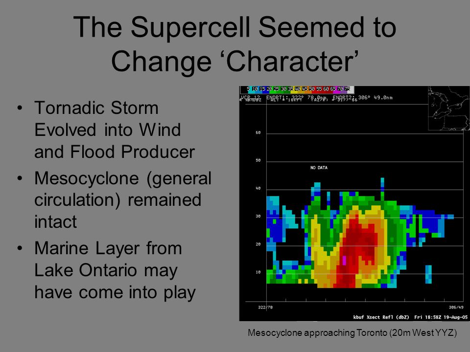 The Supercell Seemed to Change 'Character' Tornadic Storm Evolved into Wind and Flood Producer Mesocyclone (general circulation) remained intact Marine Layer from Lake Ontario may have come into play Mesocyclone approaching Toronto (20m West YYZ)