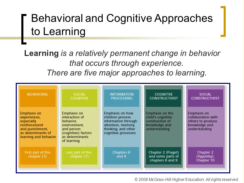 © 2008 McGraw-Hill Higher Education. All rights reserved. Behavioral and Cognitive Approaches to Learning Learning is a relatively permanent change in