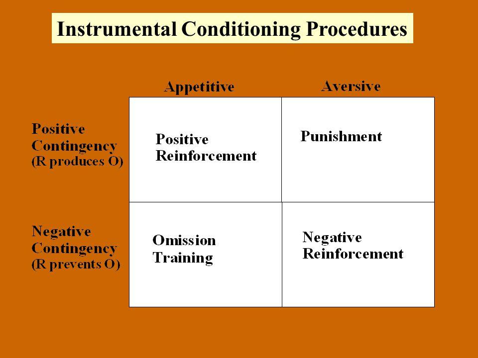 Instrumental Conditioning Procedures