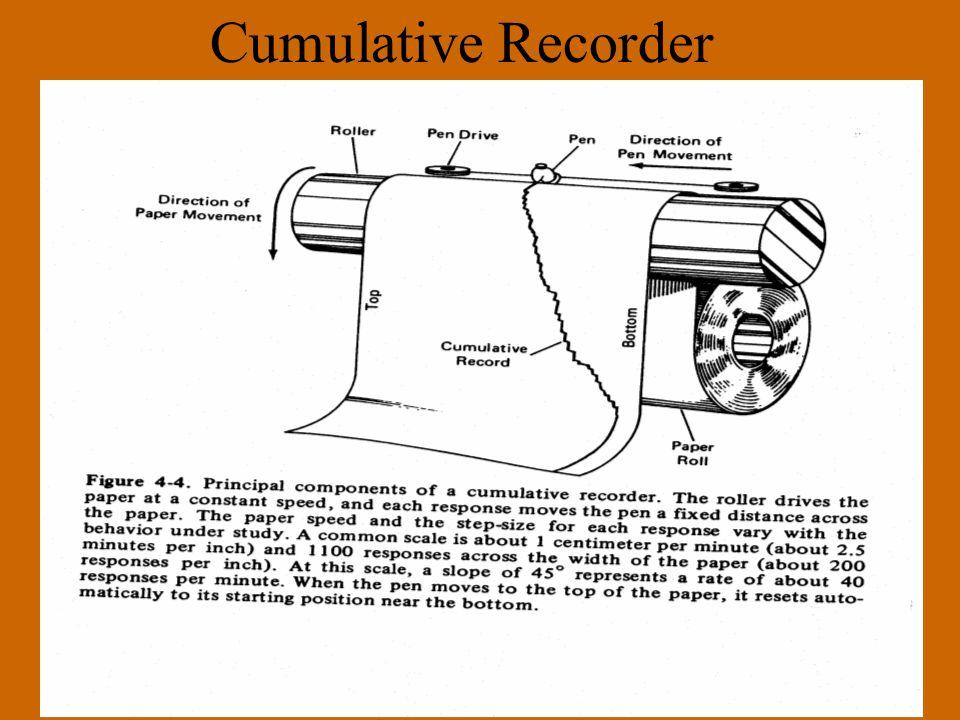 Cumulative Recorder