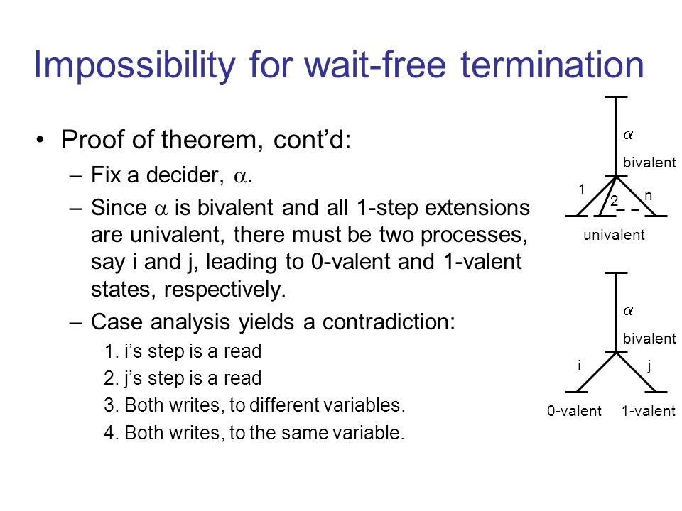 Impossibility for wait-free termination Proof of theorem, cont'd: –Fix a decider, .