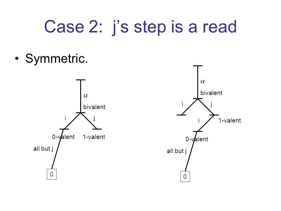 Case 2: j's step is a read Symmetric.