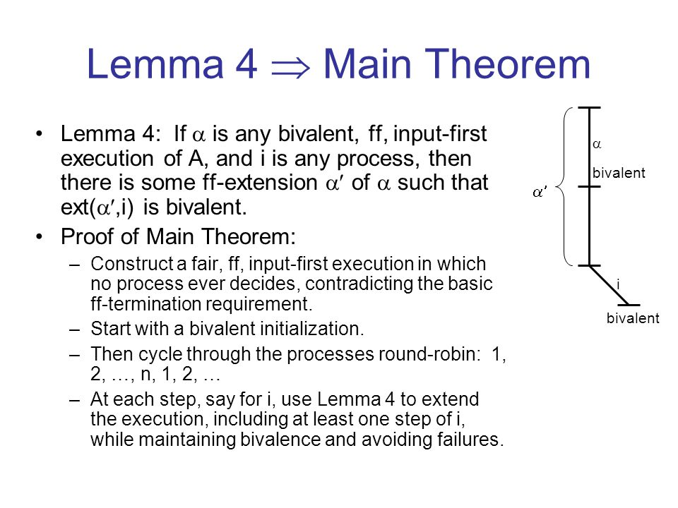 Lemma 4  Main Theorem Lemma 4: If  is any bivalent, ff, input-first execution of A, and i is any process, then there is some ff-extension  of  such that ext( ,i) is bivalent.