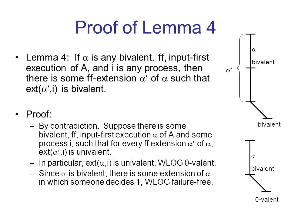 Proof of Lemma 4 Lemma 4: If  is any bivalent, ff, input-first execution of A, and i is any process, then there is some ff-extension  of  such that ext( ,i) is bivalent.