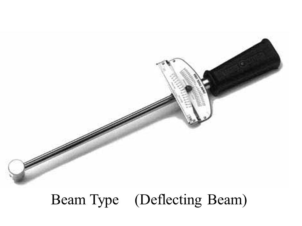 Beam Type (Deflecting Beam)