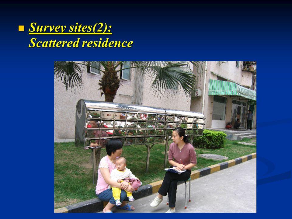 Survey sites(2): Scattered residence Survey sites(2): Scattered residence