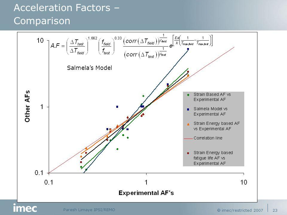 Paresh Limaye IPSI/REMO  imec/restricted 2007 23 Acceleration Factors – Comparison Salmela's Model